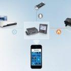 Die Digitalisierung zeigt sich auch in unserem Wohnmobil